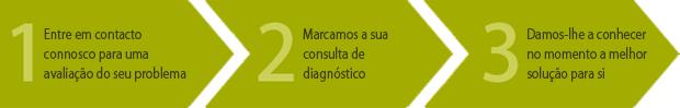 Consultas de naturopatia com naturopata credenciada